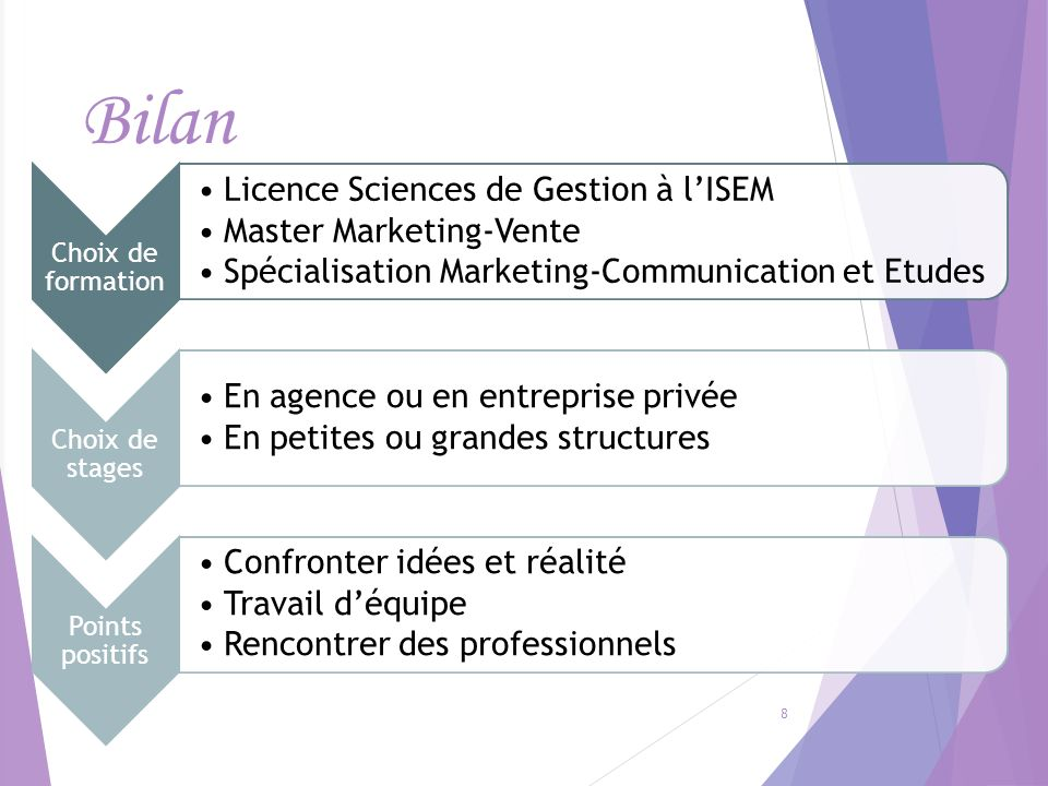 Bilan Licence Sciences de Gestion à l'ISEM Master Marketing-Vente