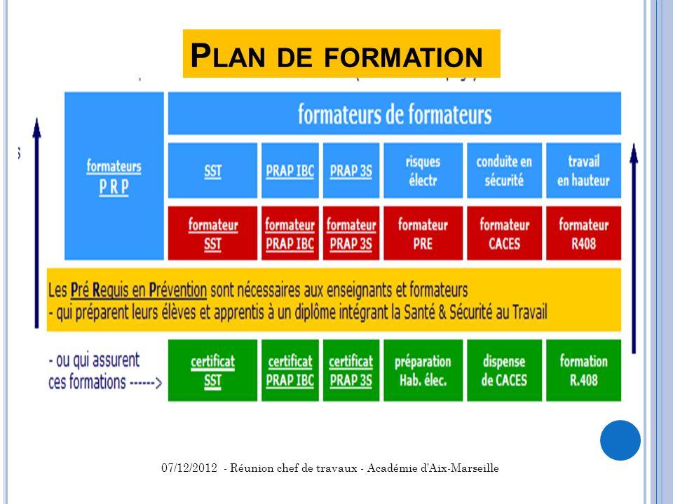 Plan de formation 07/12/2012 - Réunion chef de travaux - Académie d Aix-Marseille
