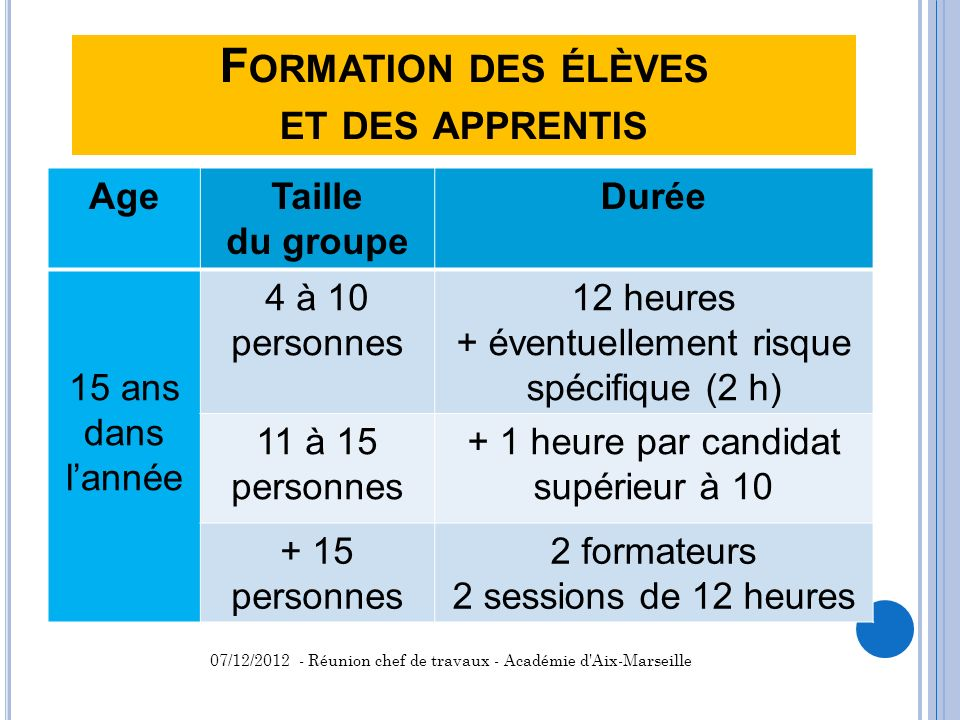 Formation des élèves et des apprentis