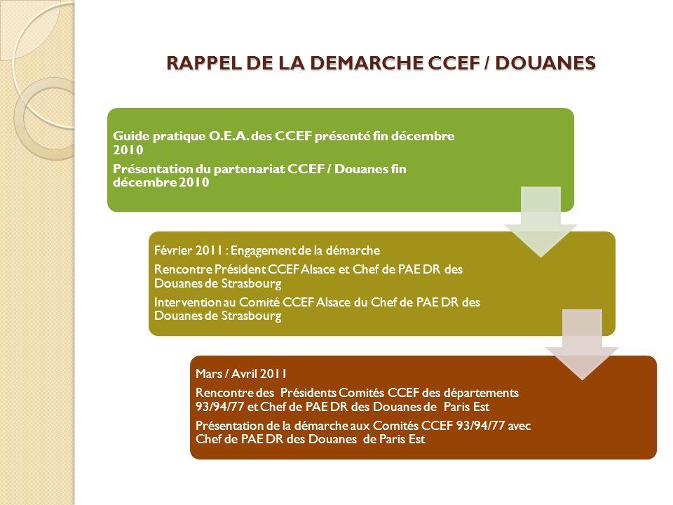 RAPPEL DE LA DEMARCHE CCEF / DOUANES