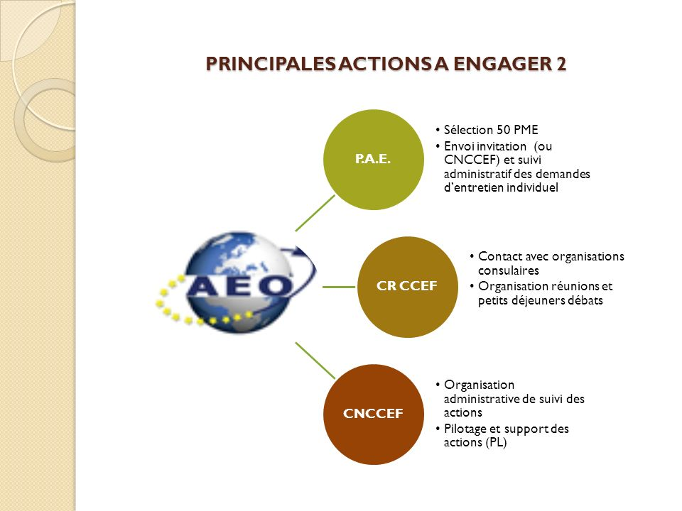 PRINCIPALES ACTIONS A ENGAGER 2