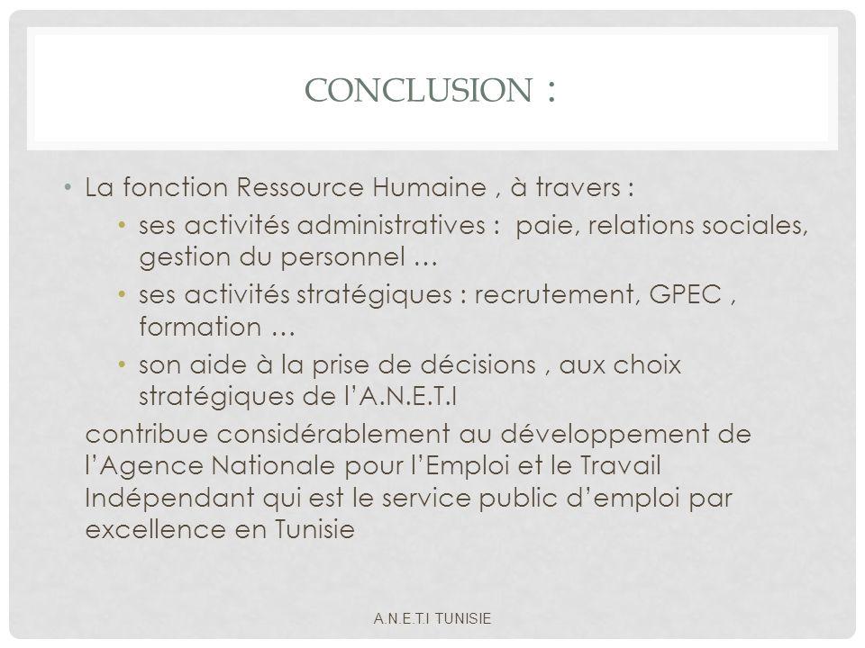 Conclusion : La fonction Ressource Humaine , à travers :