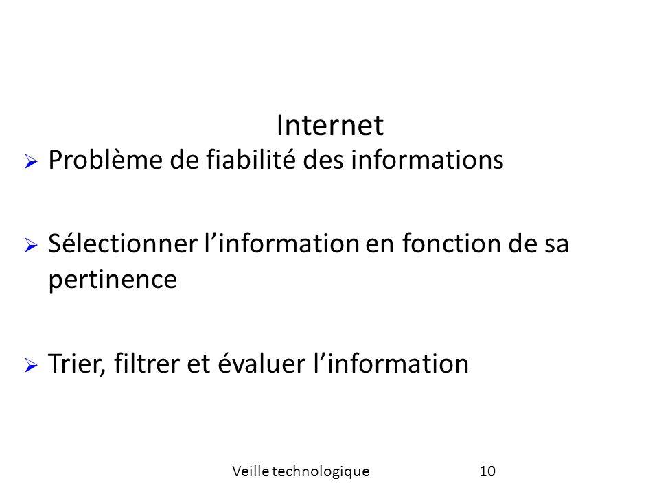 Internet Problème de fiabilité des informations