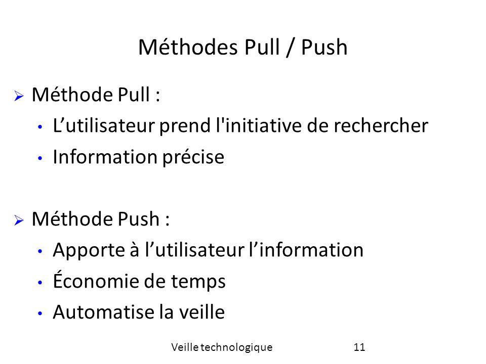 Méthodes Pull / Push Méthode Pull :