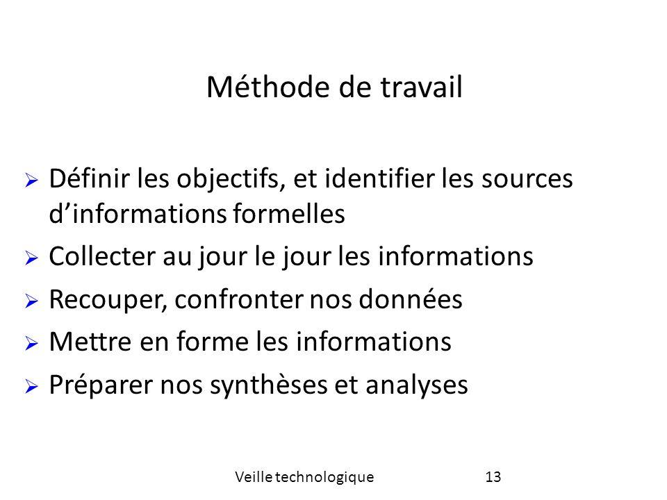 Méthode de travail Définir les objectifs, et identifier les sources d'informations formelles. Collecter au jour le jour les informations.