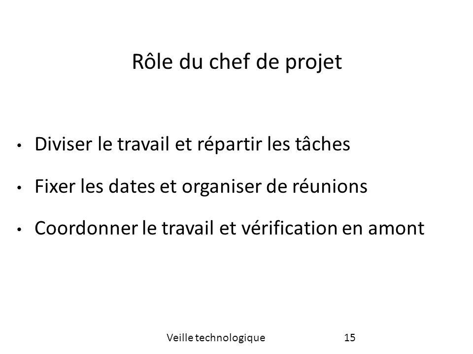 Rôle du chef de projet Diviser le travail et répartir les tâches