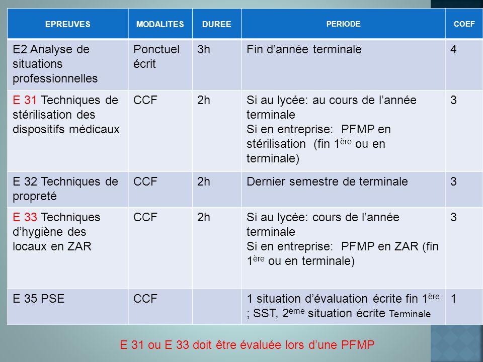 E 31 ou E 33 doit être évaluée lors d'une PFMP