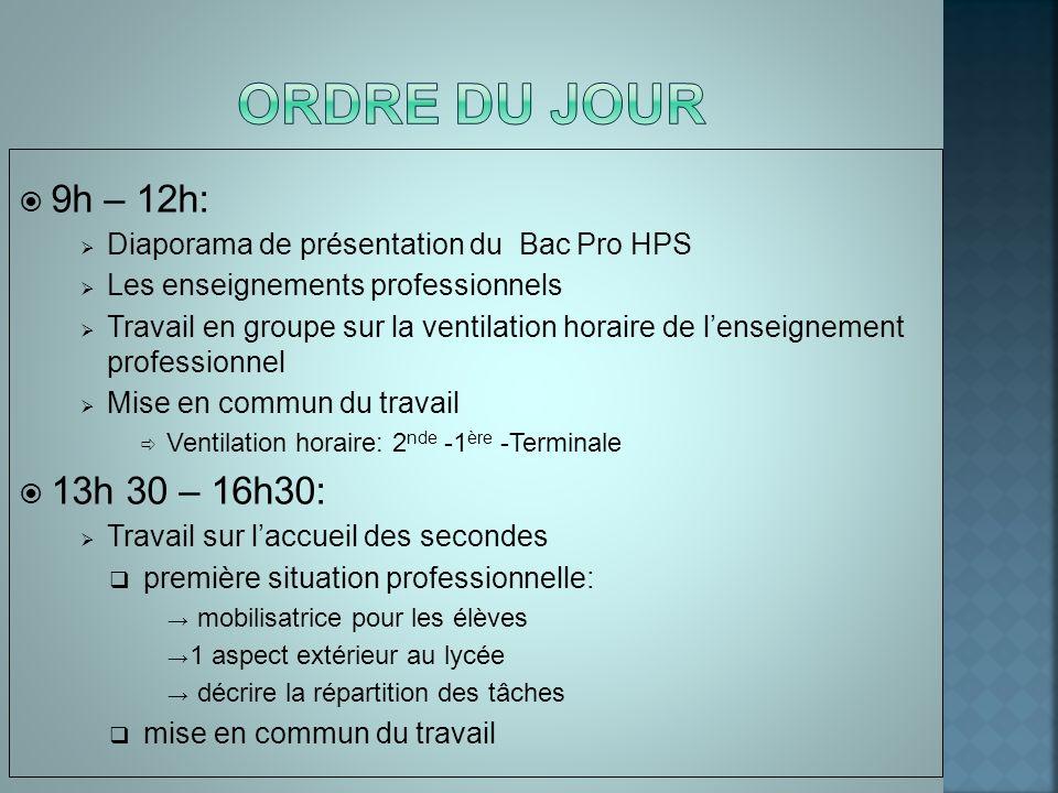 Ordre du jour 9h – 12h: Diaporama de présentation du Bac Pro HPS. Les enseignements professionnels.