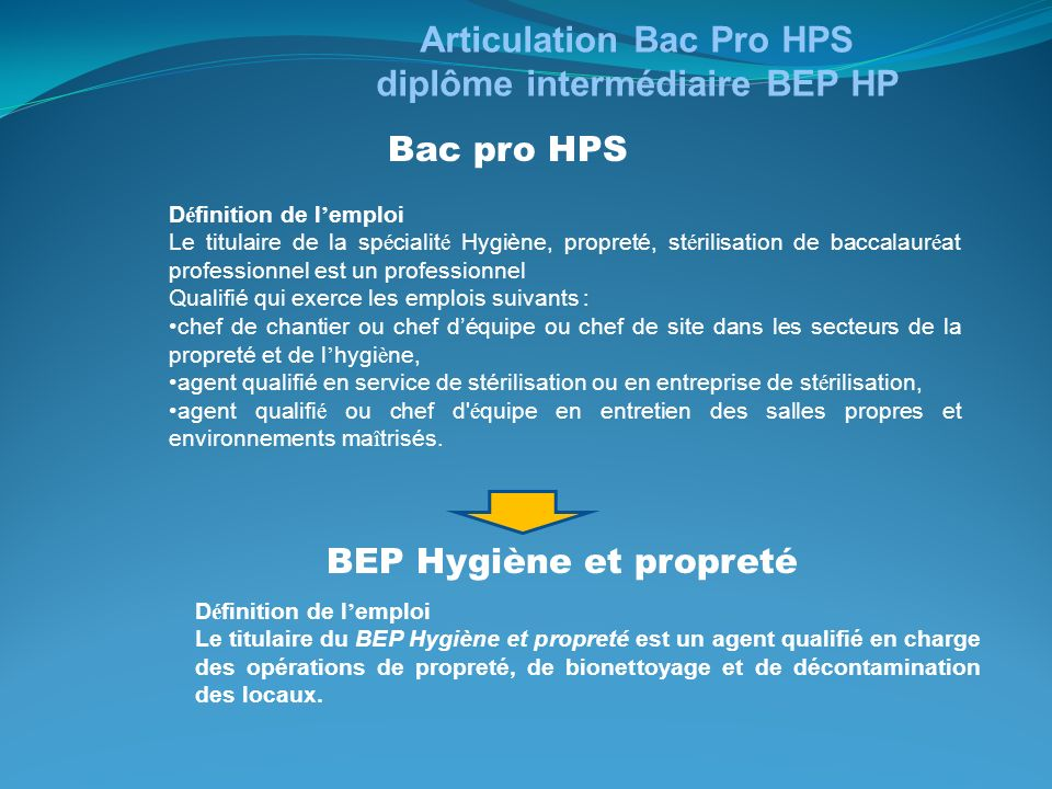 Articulation Bac Pro HPS diplôme intermédiaire BEP HP