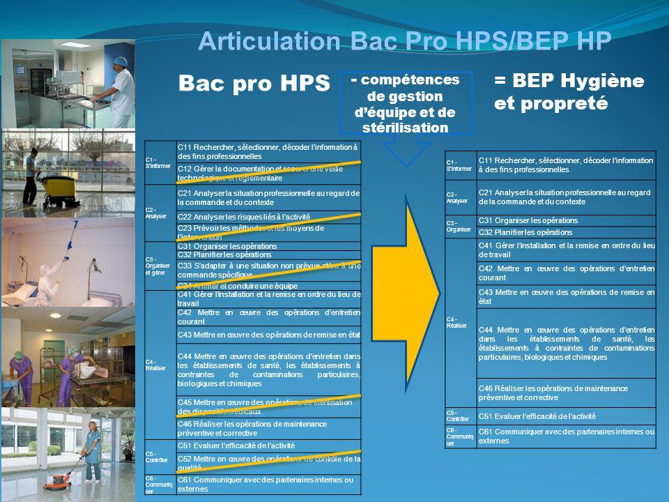 Articulation Bac Pro HPS/BEP HP