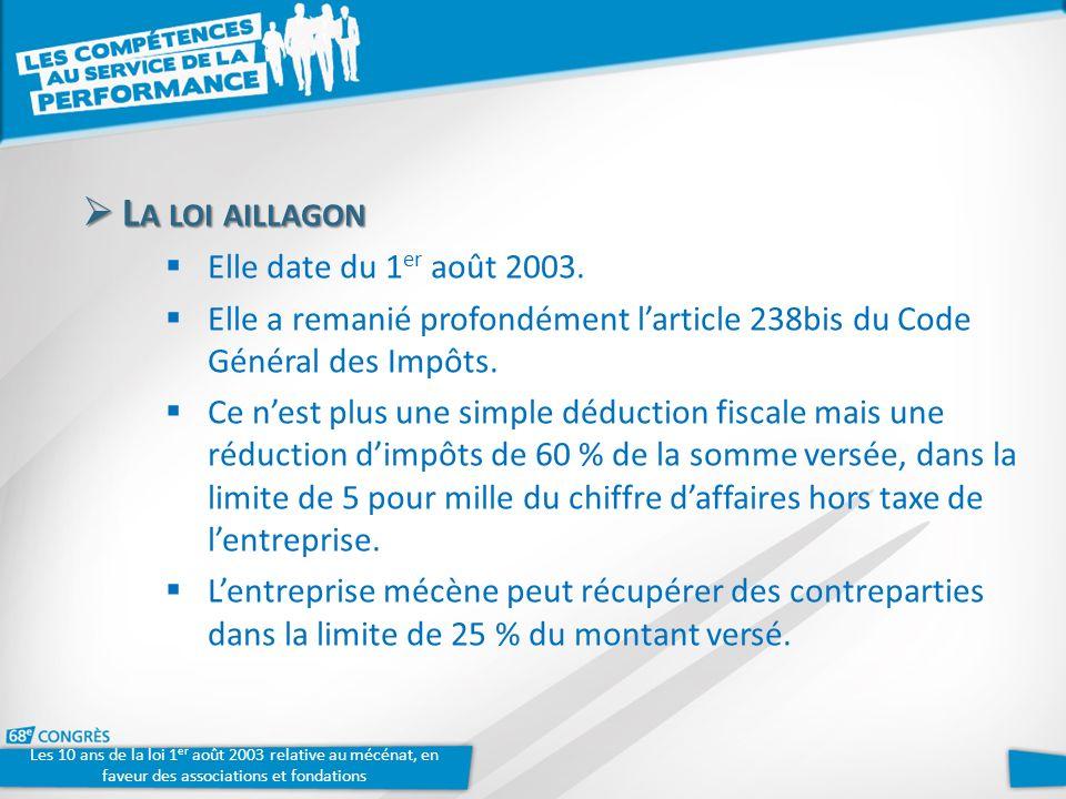 La loi aillagon Elle date du 1er août 2003.