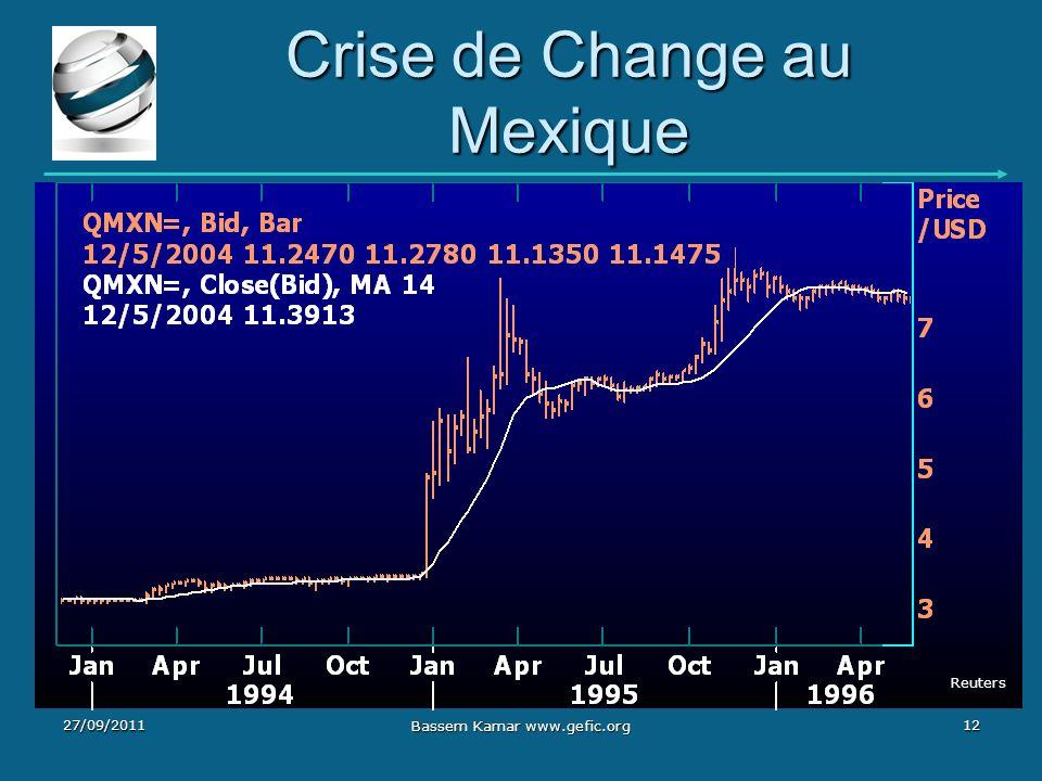 Crise de Change au Mexique