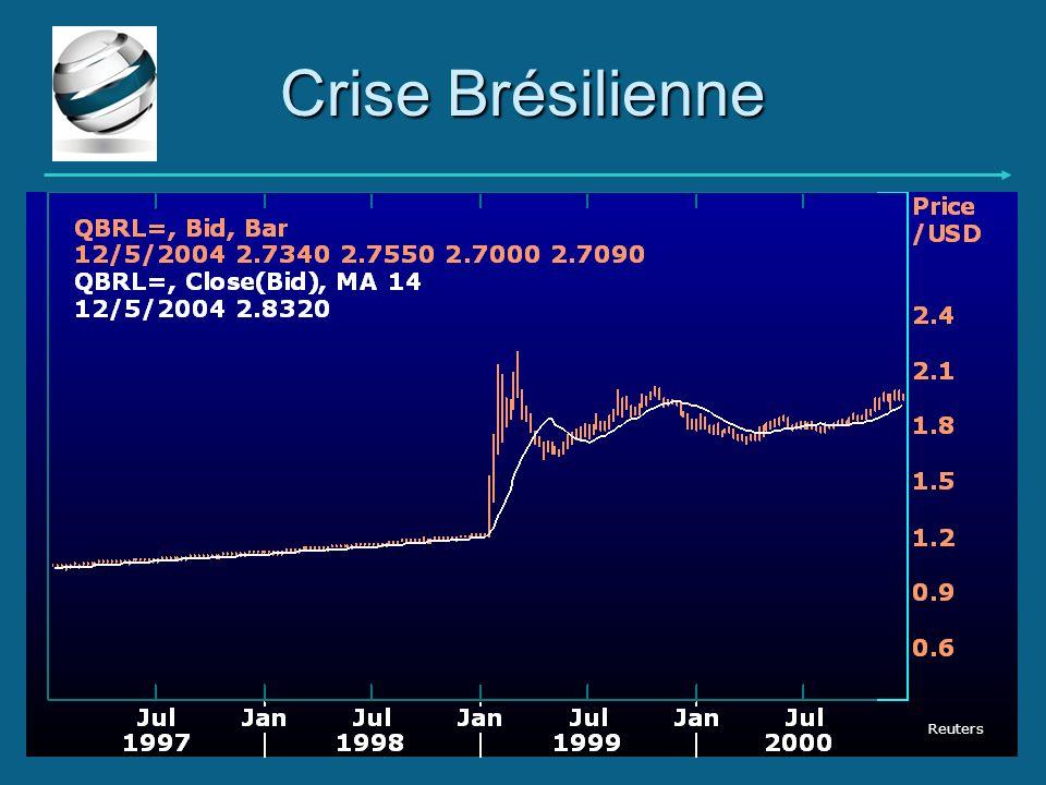 Crise Brésilienne