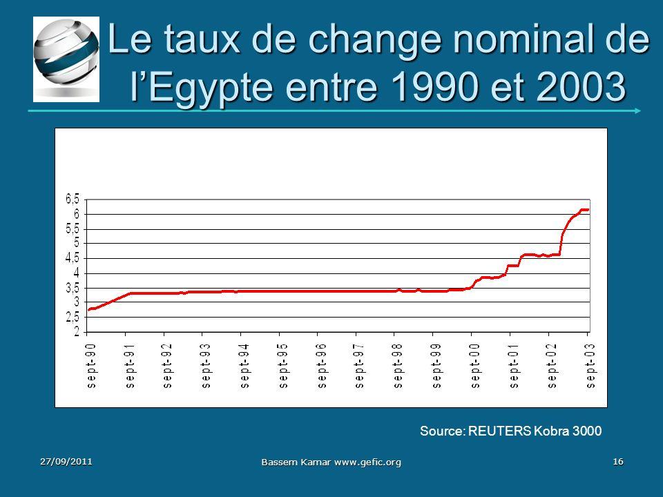 Le taux de change nominal de l'Egypte entre 1990 et 2003