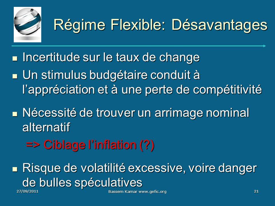 Régime Flexible: Désavantages