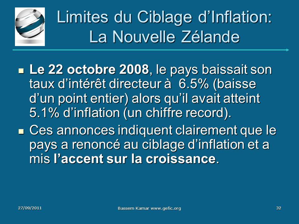 Limites du Ciblage d'Inflation: La Nouvelle Zélande