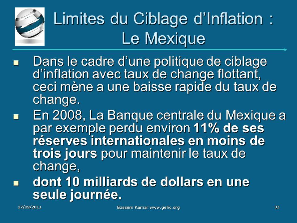 Limites du Ciblage d'Inflation : Le Mexique