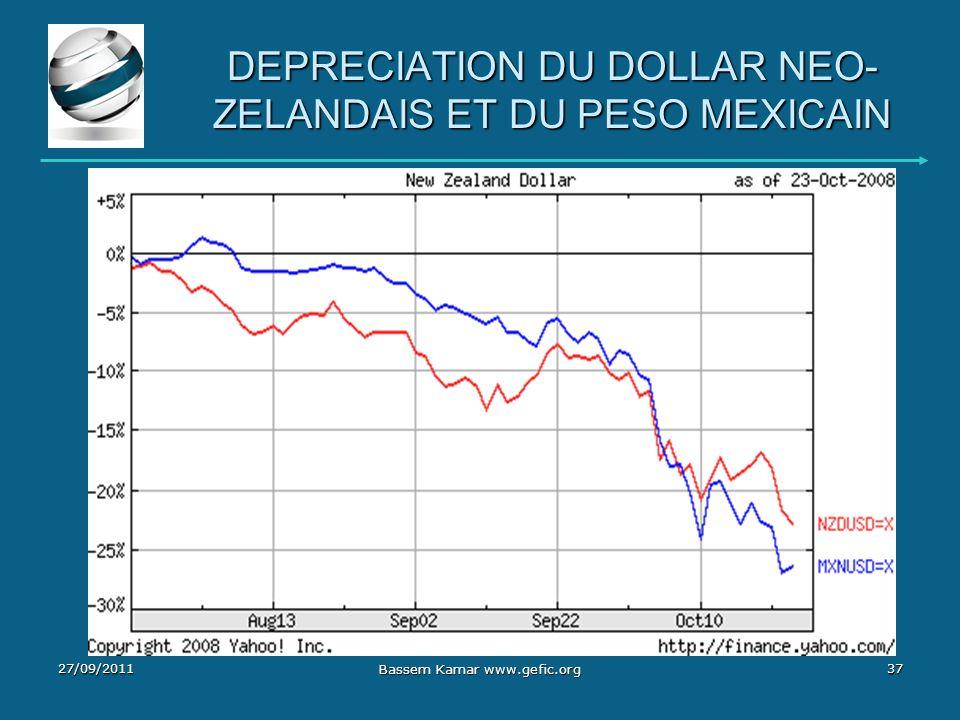 DEPRECIATION DU DOLLAR NEO-ZELANDAIS ET DU PESO MEXICAIN