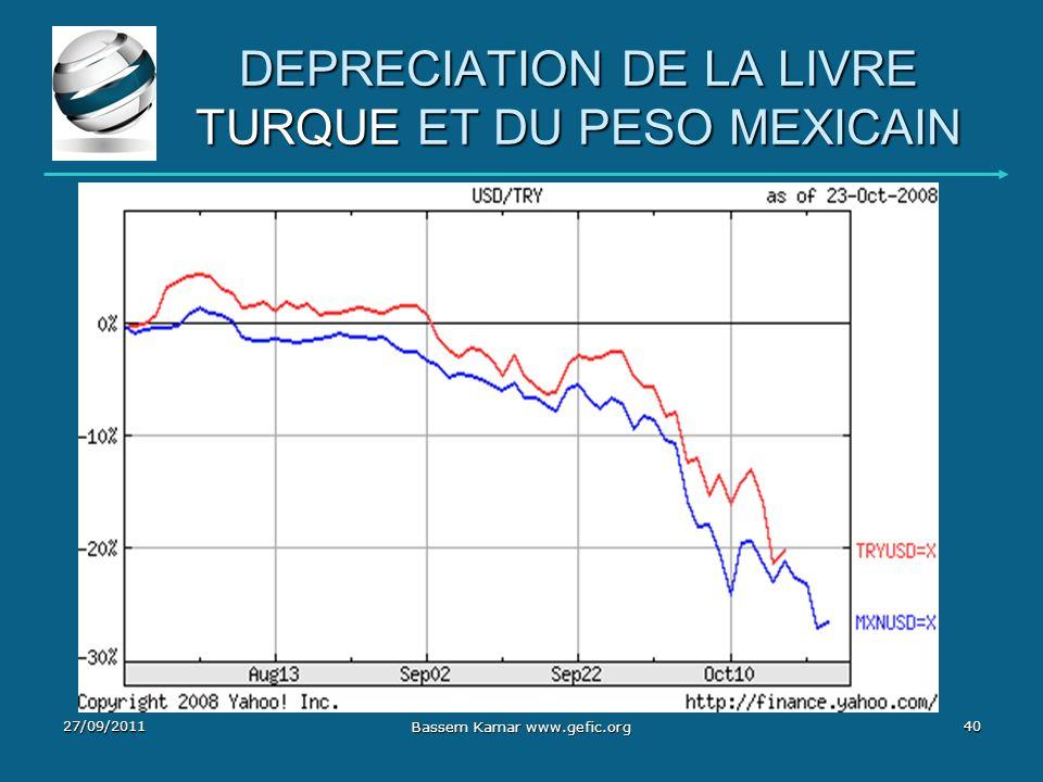 DEPRECIATION DE LA LIVRE TURQUE ET DU PESO MEXICAIN