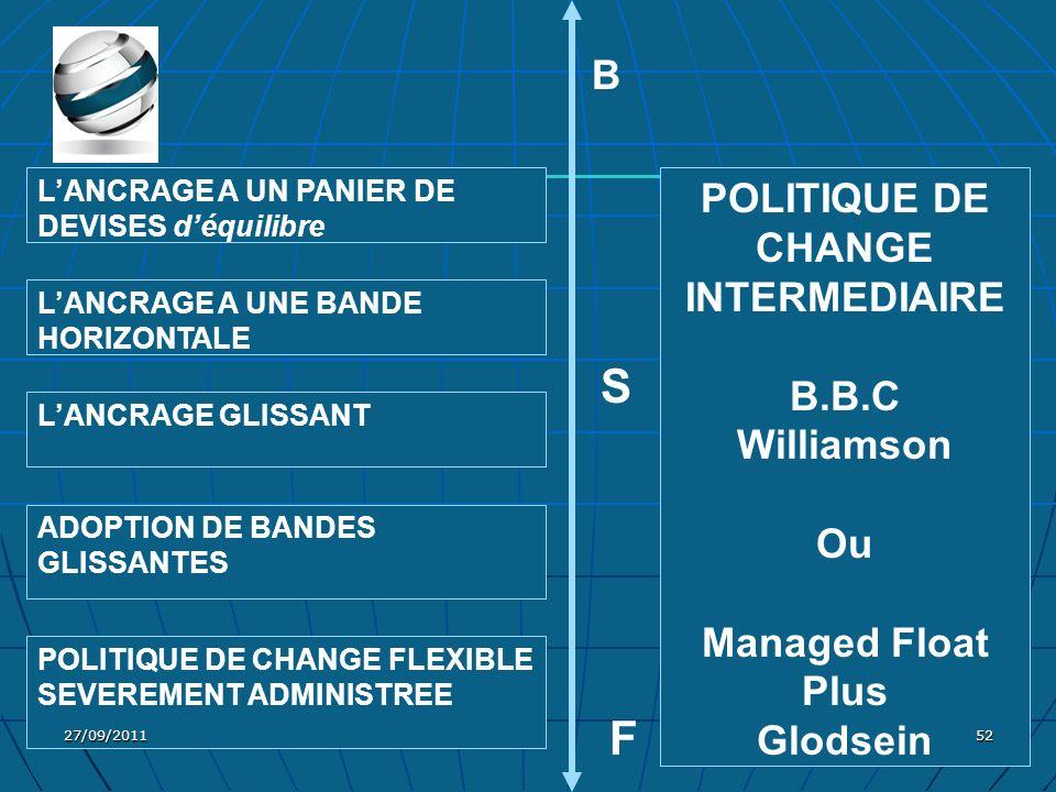 POLITIQUE DE CHANGE INTERMEDIAIRE