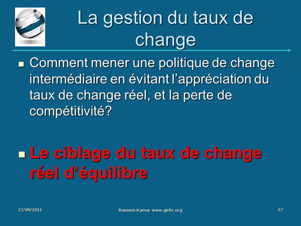La gestion du taux de change