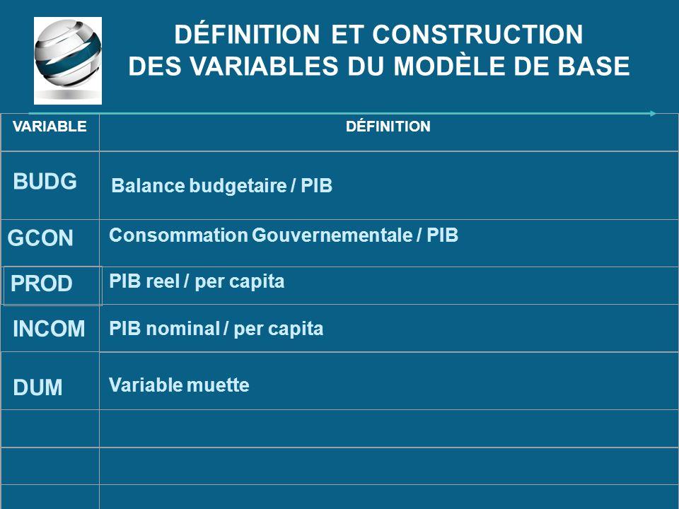 Définition et construction des variables du modèle de base