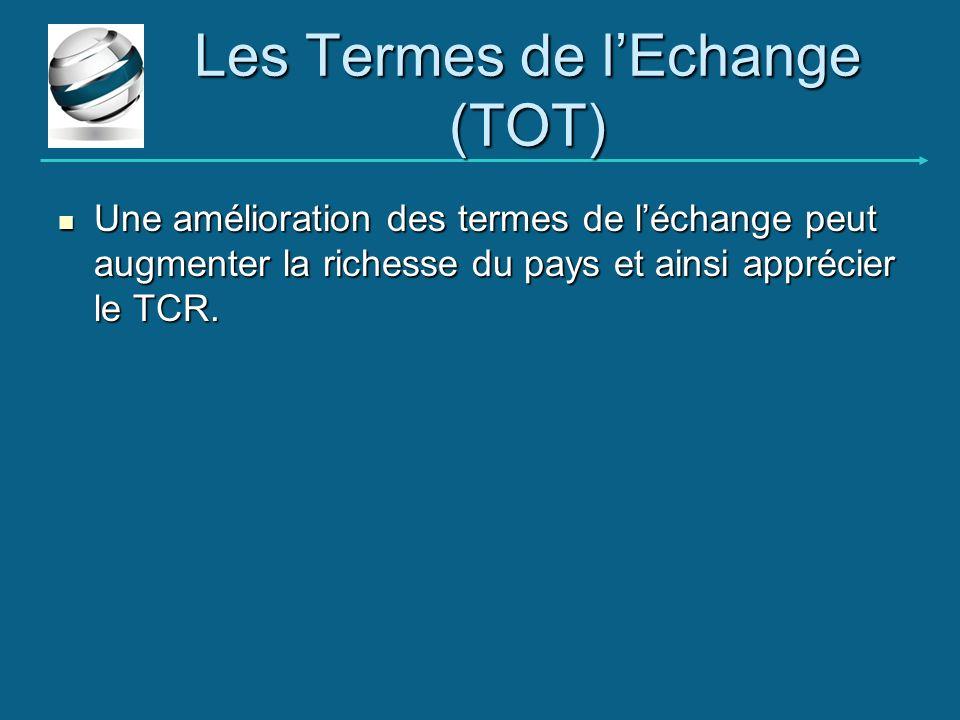 Les Termes de l'Echange (TOT)