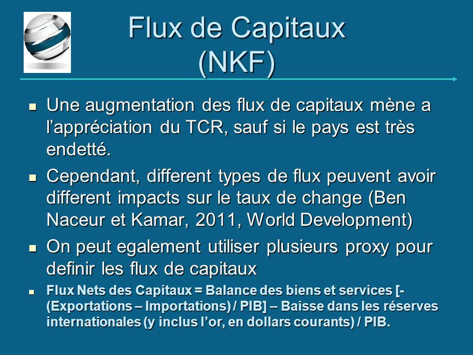 Flux de Capitaux (NKF) Une augmentation des flux de capitaux mène a l'appréciation du TCR, sauf si le pays est très endetté.
