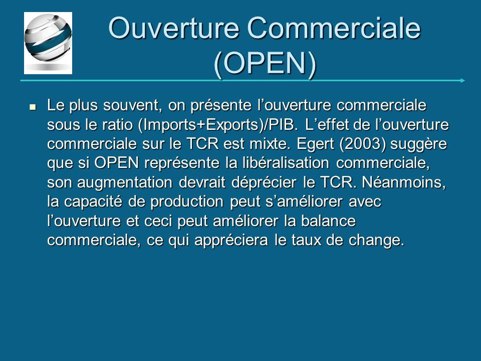 Ouverture Commerciale (OPEN)