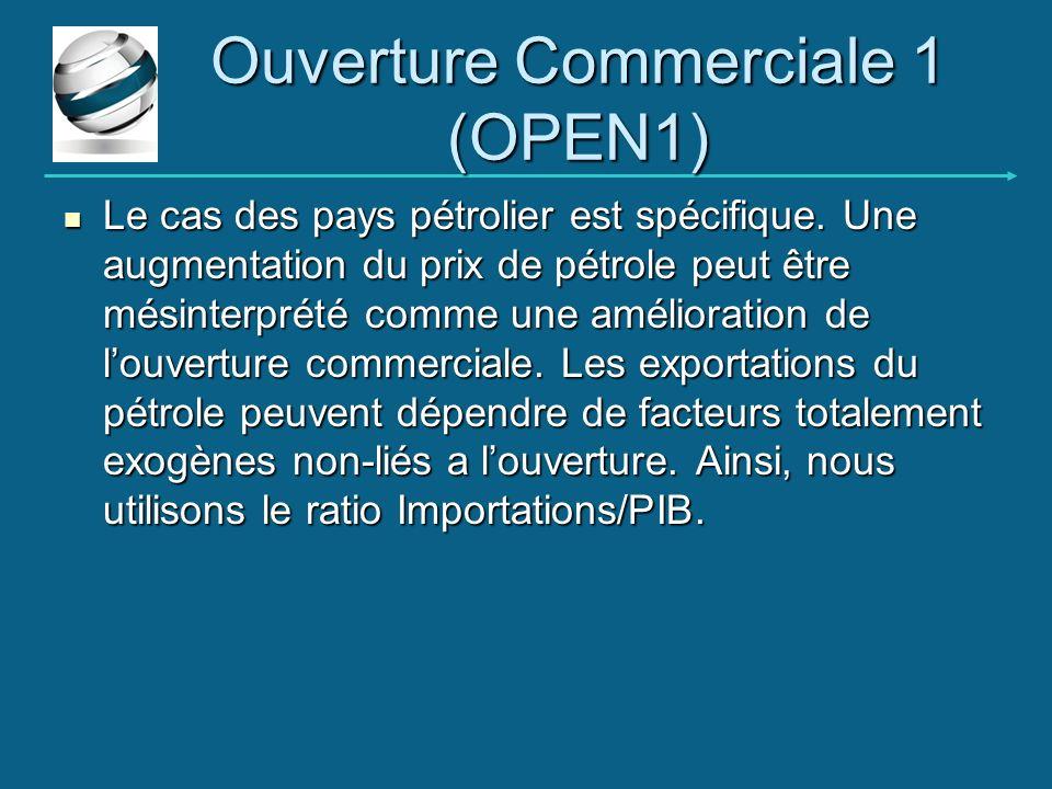 Ouverture Commerciale 1 (OPEN1)