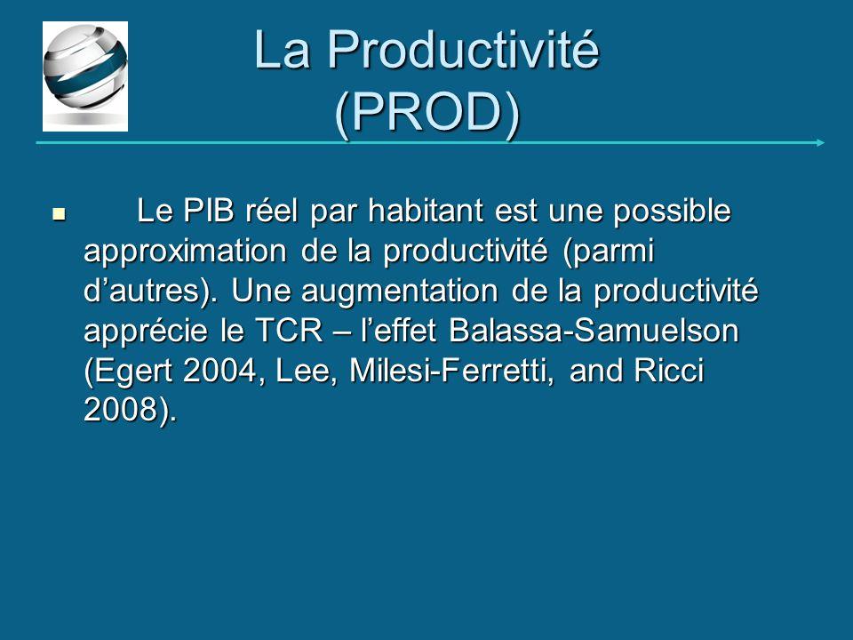 La Productivité (PROD)