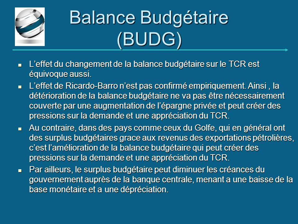Balance Budgétaire (BUDG)
