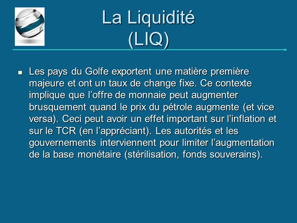 La Liquidité (LIQ)
