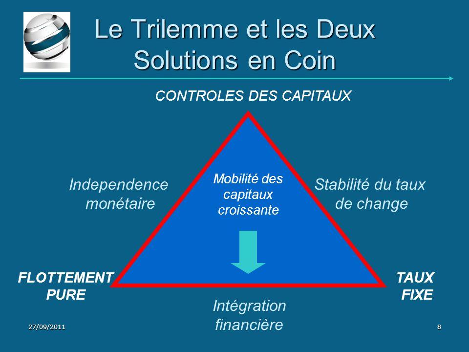 Le Trilemme et les Deux Solutions en Coin