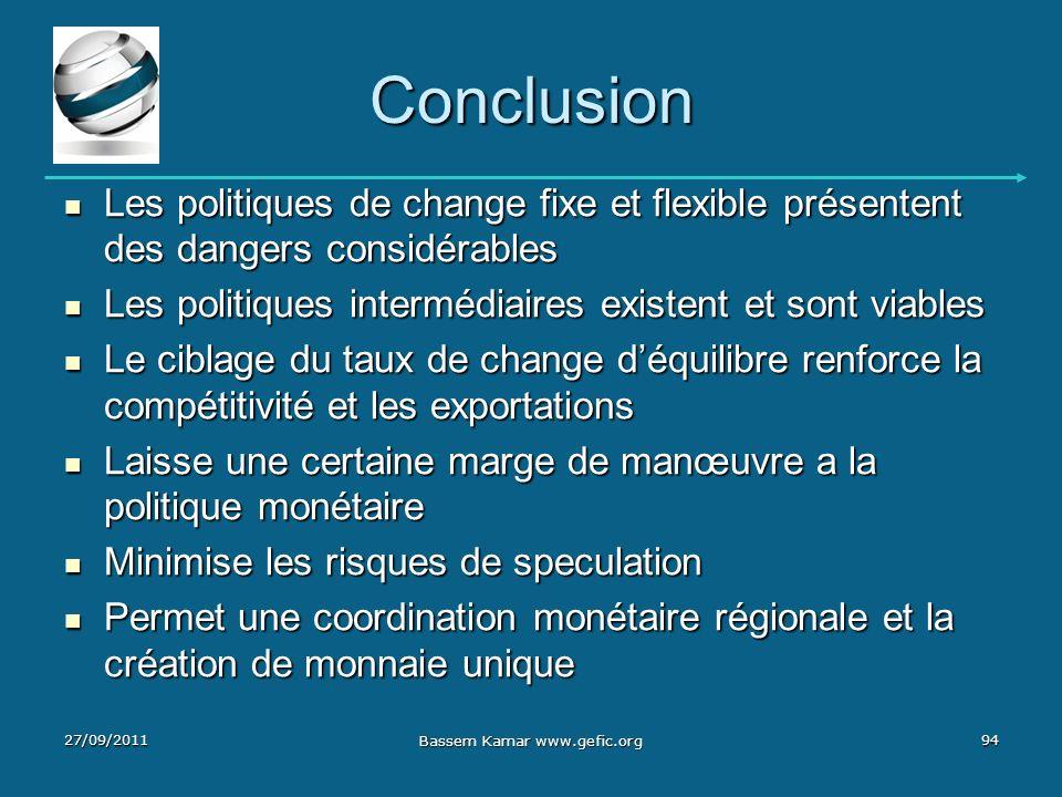 Bassem Kamar www.gefic.org