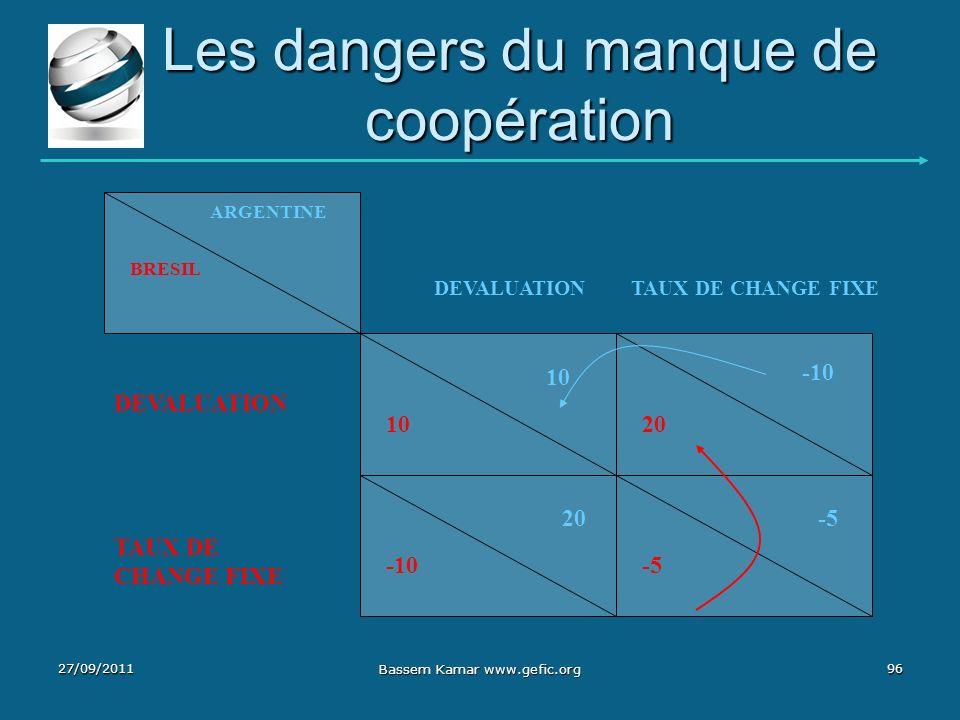 DEVALUATION TAUX DE CHANGE FIXE