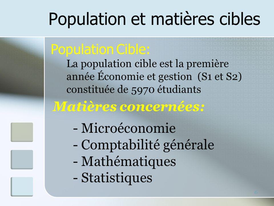 Population et matières cibles