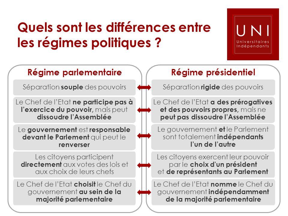 Quels sont les différences entre les régimes politiques