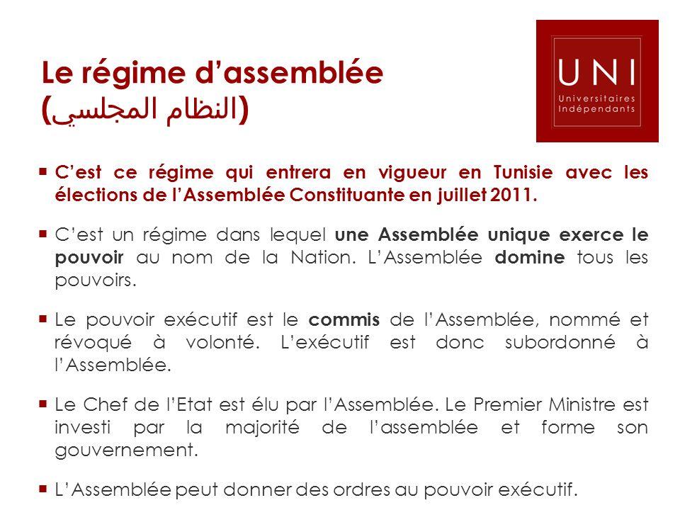Le régime d'assemblée (النظام المجلسي)