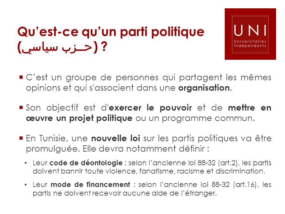 Qu'est-ce qu'un parti politique (حــزب سياسي)