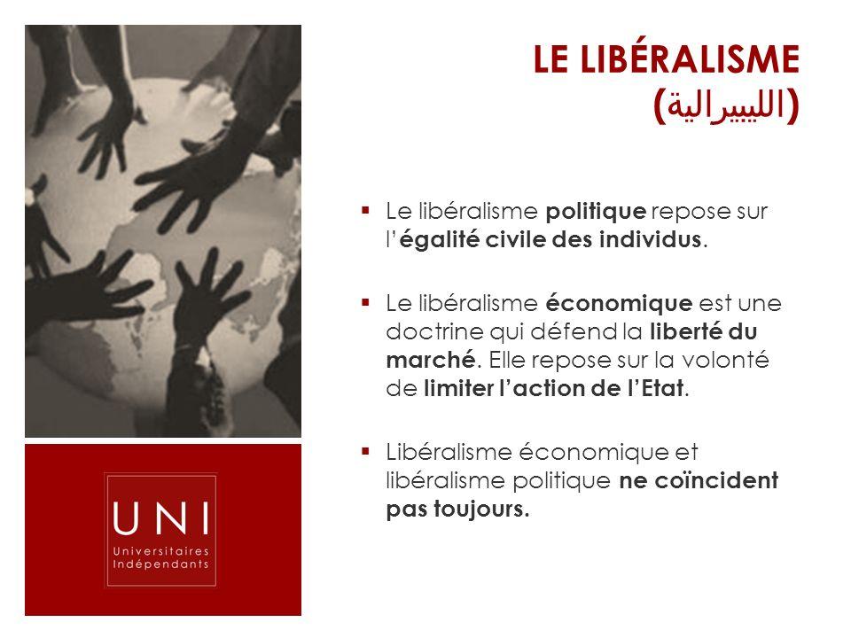 LE Libéralisme (الليبيرالية)