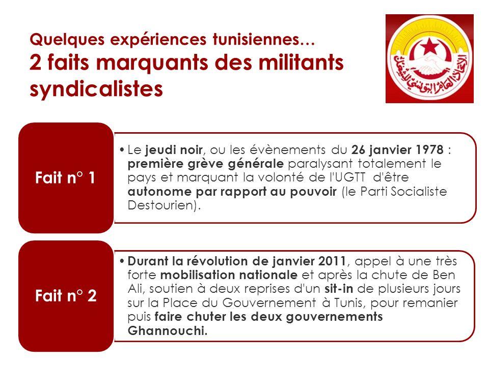 Quelques expériences tunisiennes… 2 faits marquants des militants syndicalistes