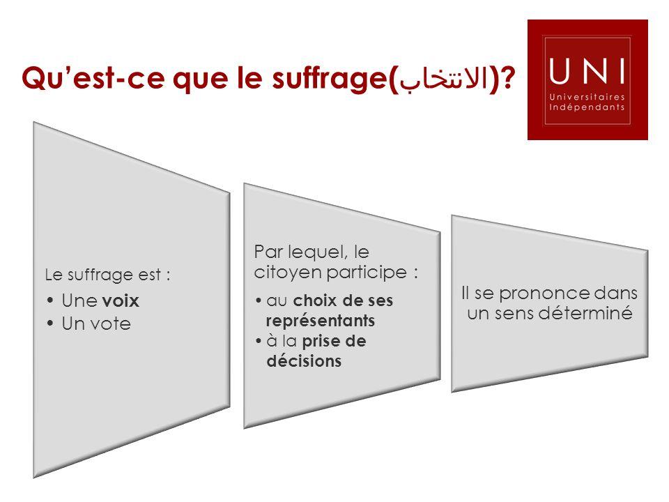 Qu'est-ce que le suffrage(الانتخاب)
