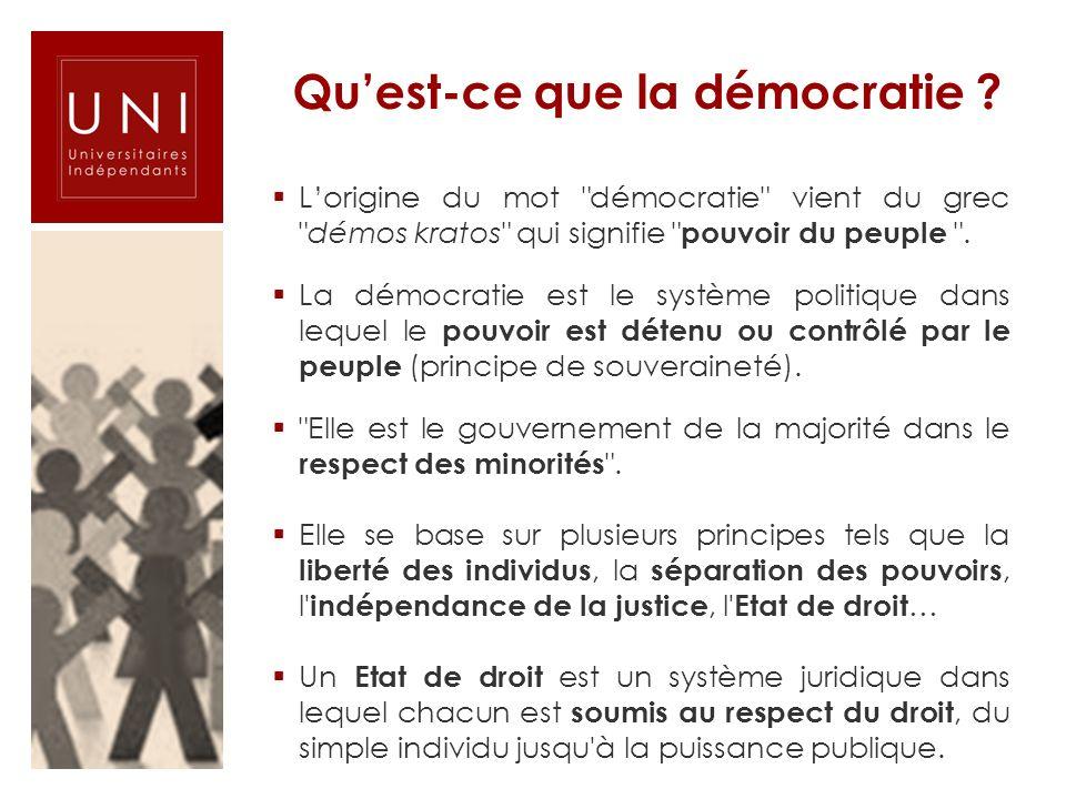 Qu'est-ce que la démocratie