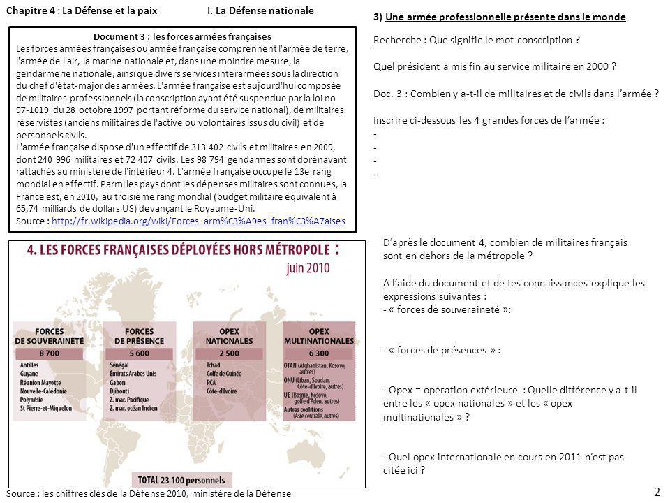 Document 3 : les forces armées françaises