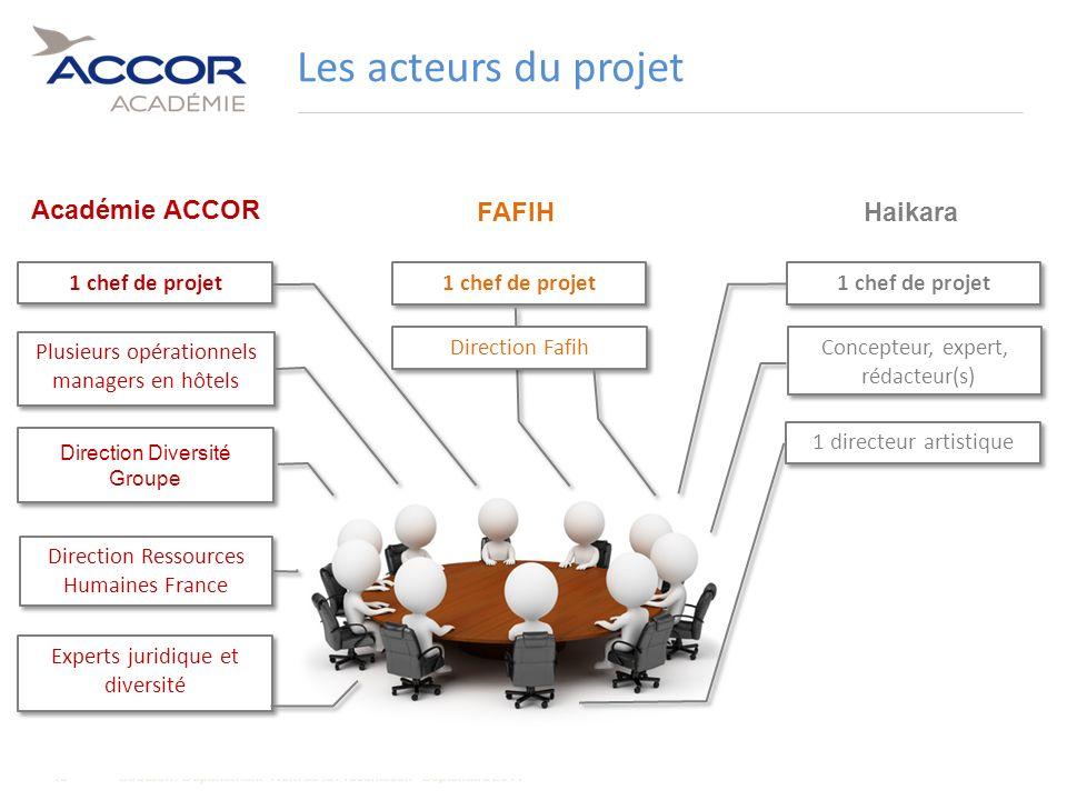 Les acteurs du projet Académie ACCOR FAFIH Haikara 1 chef de projet