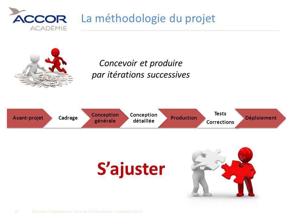 La méthodologie du projet