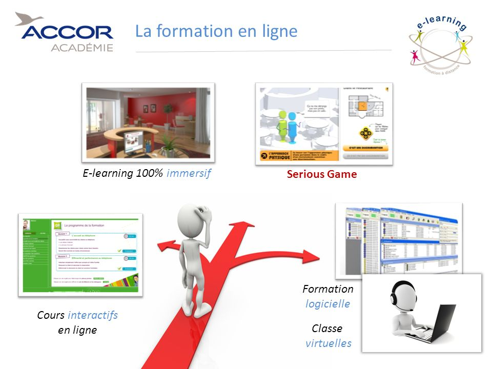 La formation en ligne E-learning 100% immersif Serious Game Formation