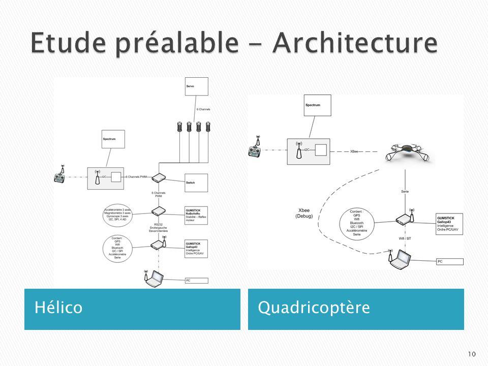 Etude préalable - Architecture