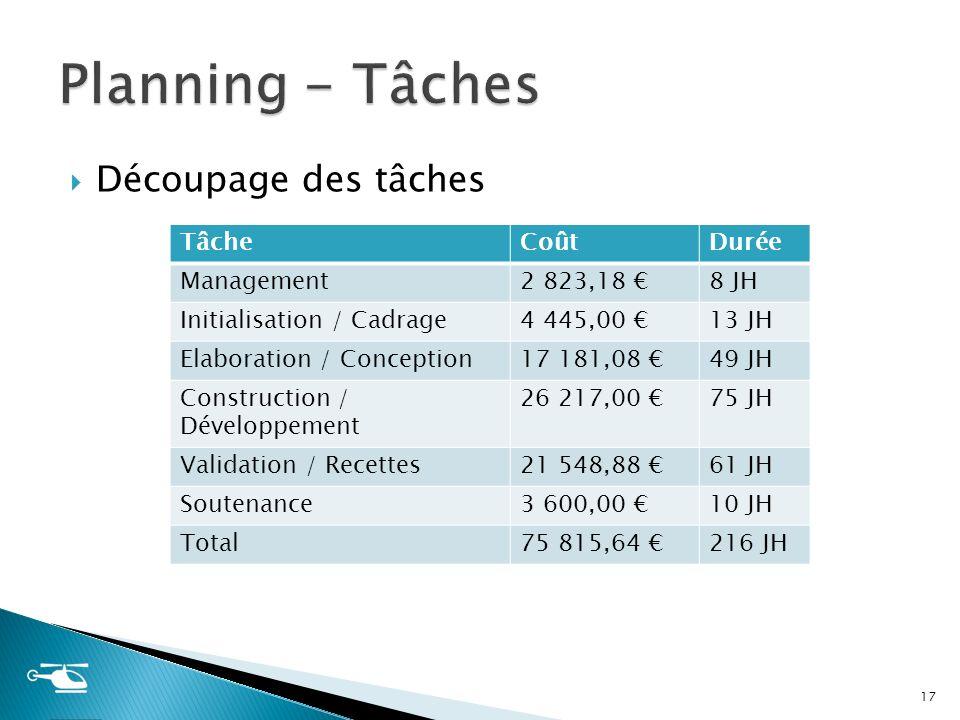 Planning - Tâches Découpage des tâches Tâche Coût Durée Management